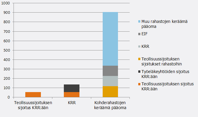 KRR suomi.PNG